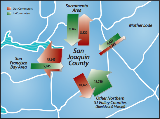 San Joaquin County commute map