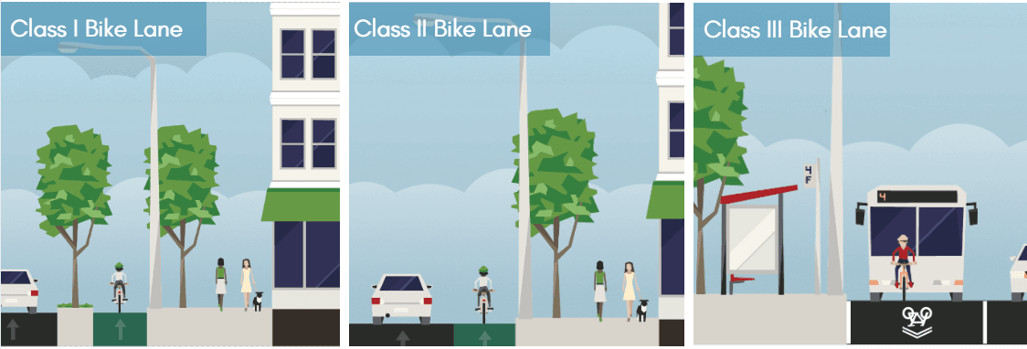 Image of bike lane classes