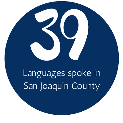 39 Languages spoken in San Joaquin County