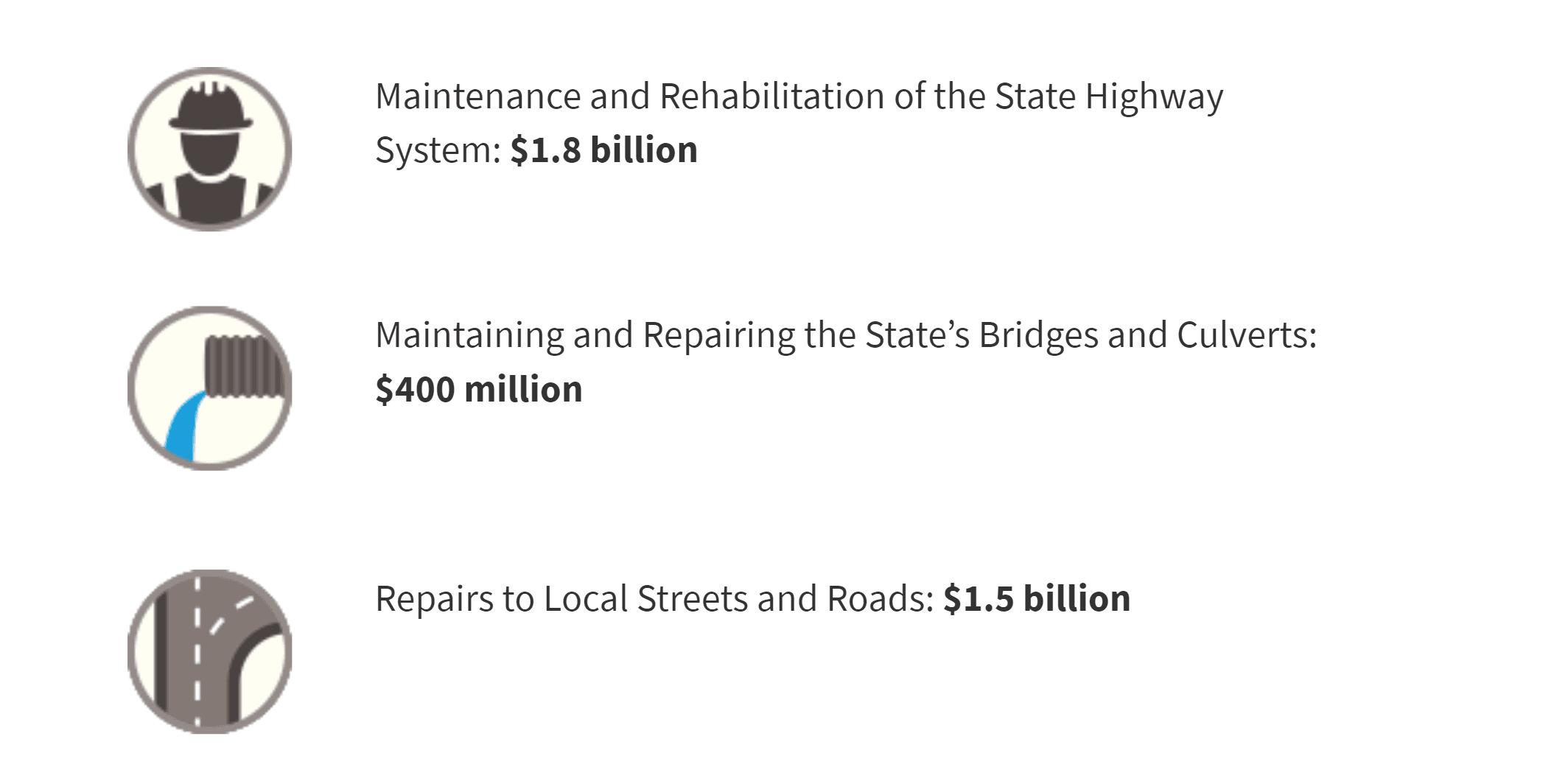 SB 1 Fact Slide 1