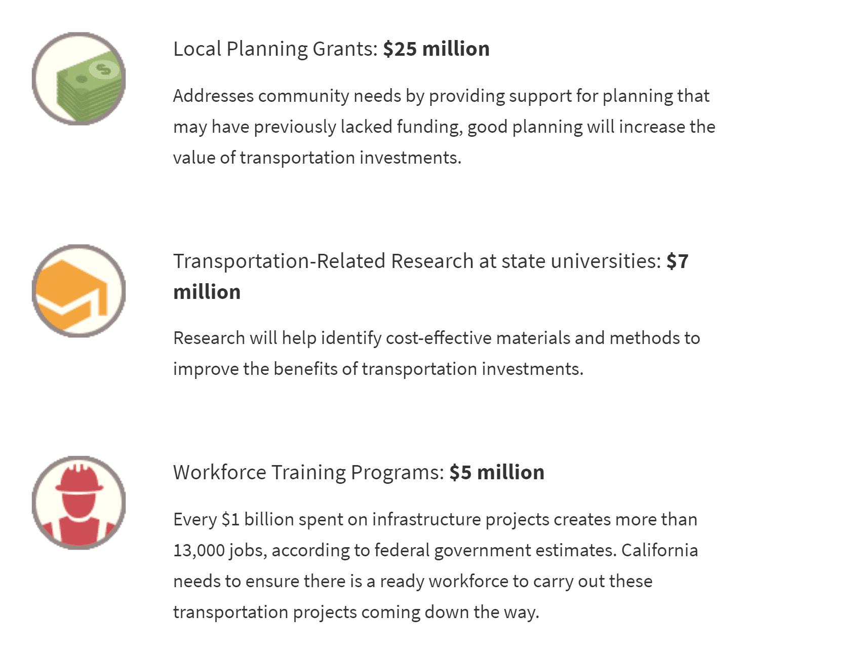 SB 1 Fact Slide 3