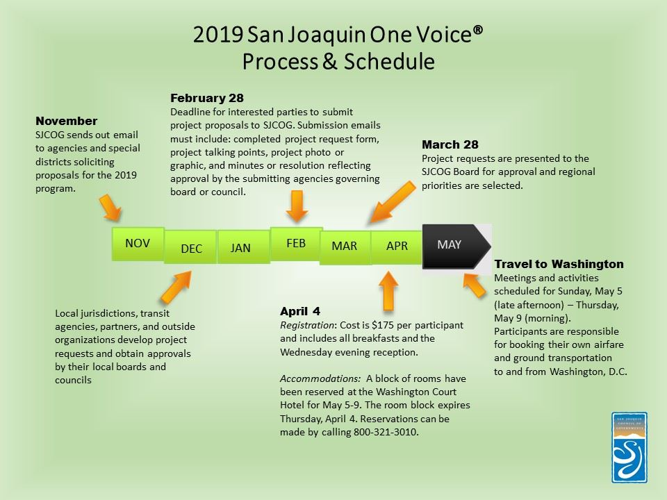 One Voice Schedule