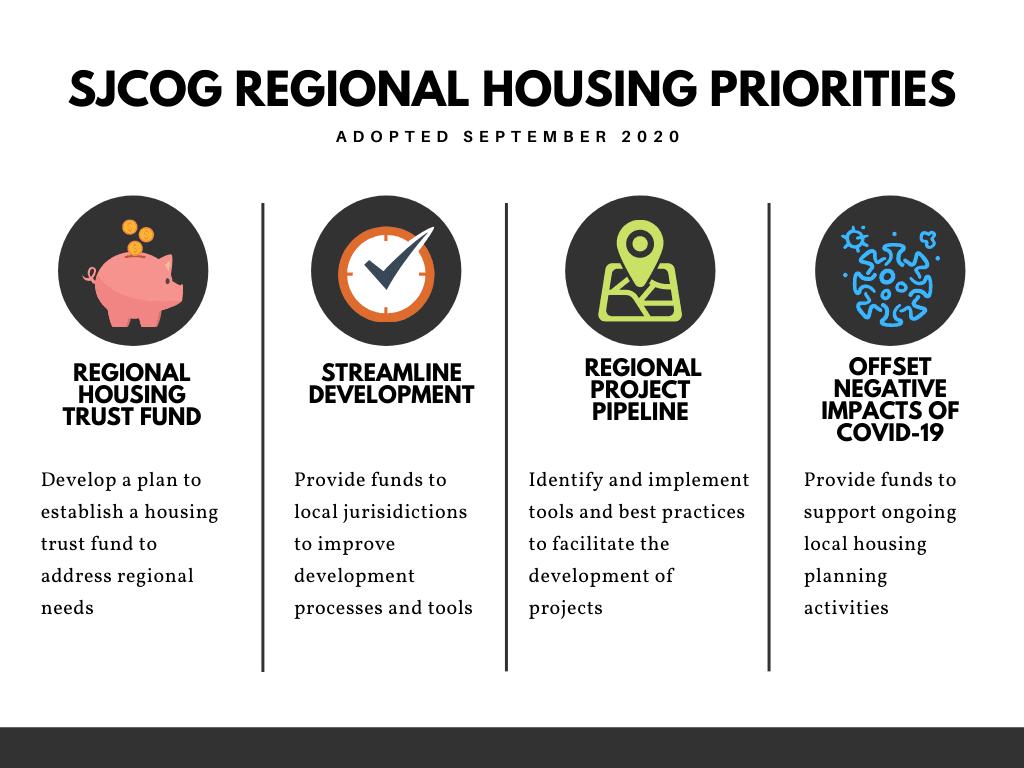Infographic of SJCOG Housing Priorities